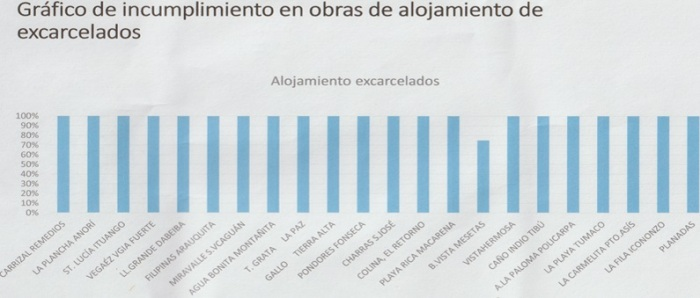 INCUMPL EX CARCELADOS