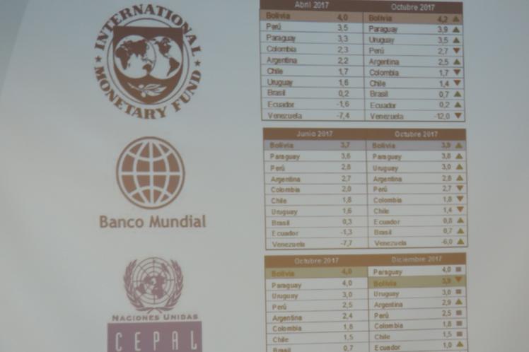 bolivia-economia2